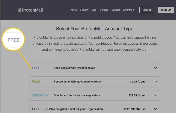 ProtonMailアカウントタイプの無料ボタン